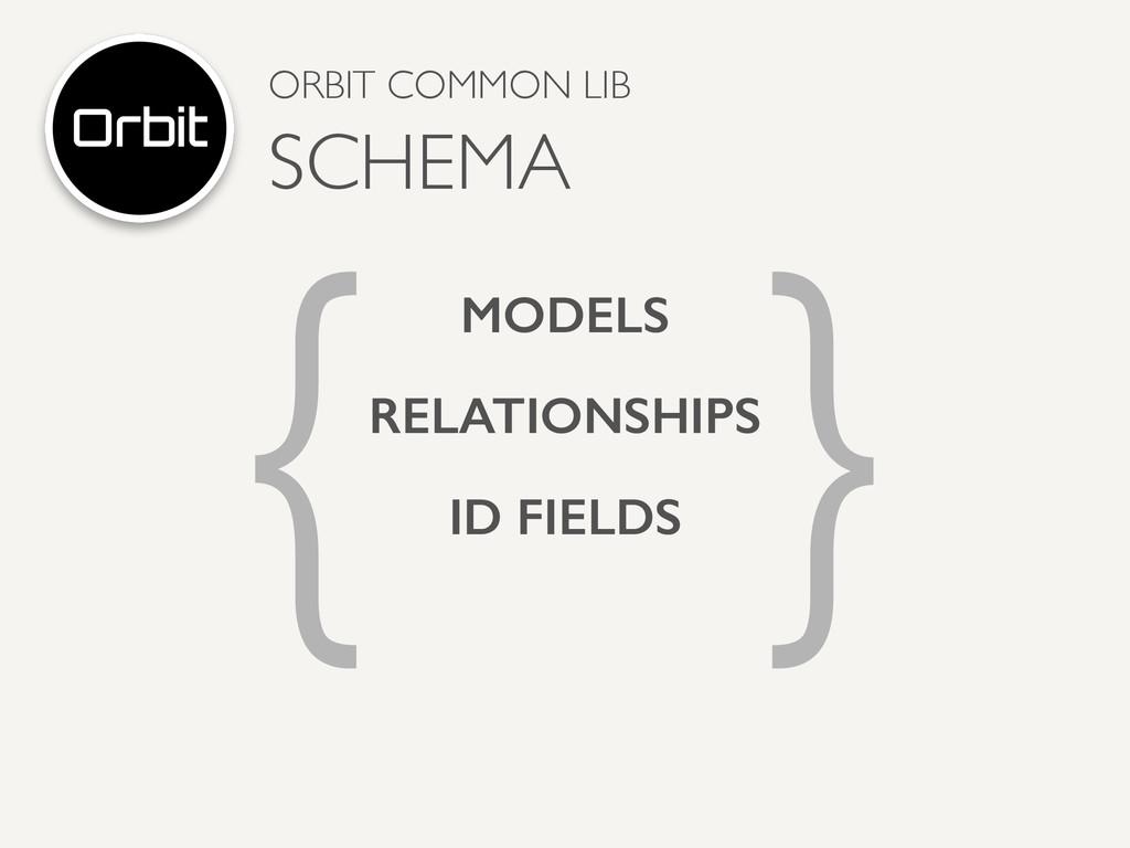 { } MODELS ID FIELDS RELATIONSHIPS ORBIT COMMON...