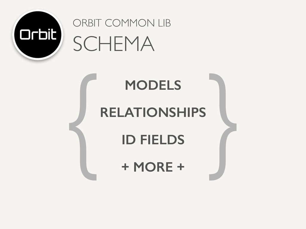 { } MODELS ID FIELDS RELATIONSHIPS + MORE + ORB...