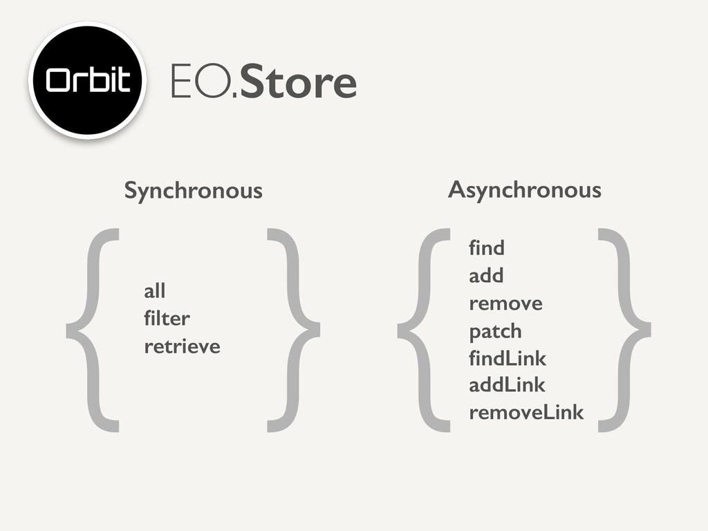 EO.Store all filter retrieve ! find add remove pa...