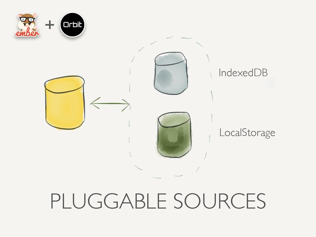 PLUGGABLE SOURCES IndexedDB LocalStorage