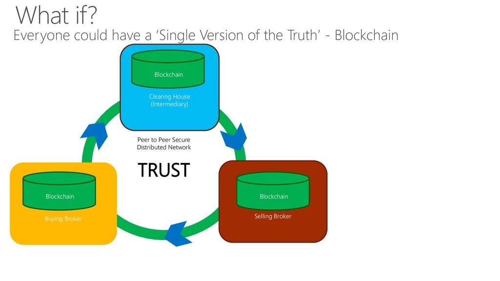 Peer to Peer Secure Distributed Network TRUST W...