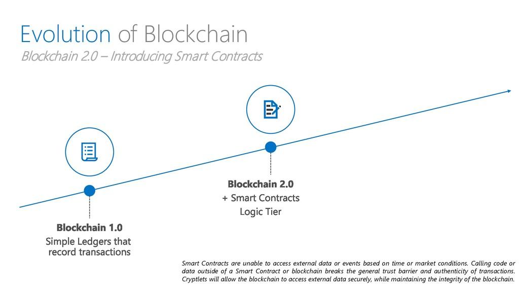 Evolution of Blockchain Smart Contracts are una...