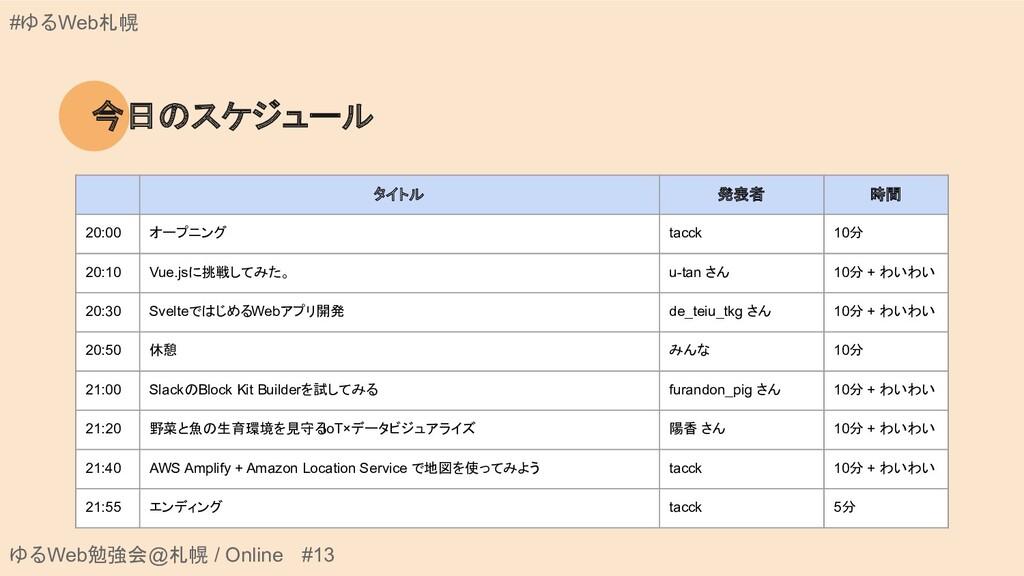 ゆるWeb勉強会@札幌 / Online #13 #ゆるWeb札幌 今日のスケジュール タイト...