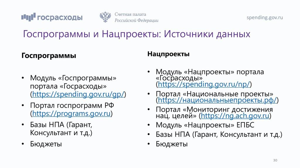 Госпрограммы и Нацпроекты: Источники данных Гос...