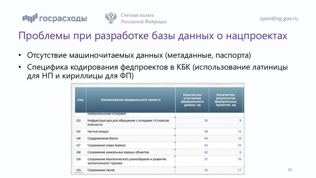 spending.gov.ru 39 Проблемы при разработке базы...