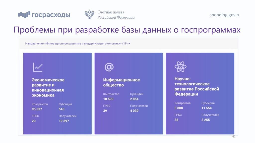 spending.gov.ru 41 Проблемы при разработке базы...