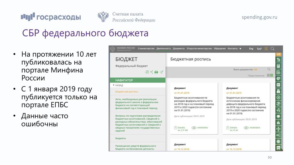 spending.gov.ru 50 СБР федерального бюджета • Н...