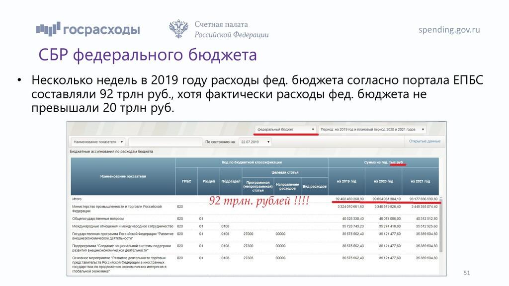 spending.gov.ru 51 СБР федерального бюджета • Н...