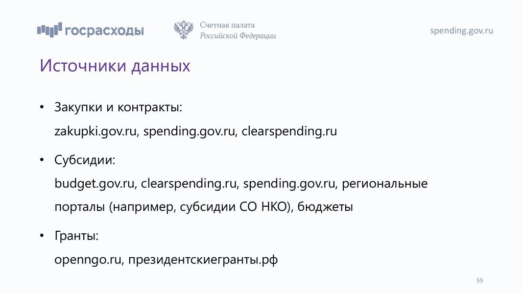 Источники данных • Закупки и контракты: zakupki...
