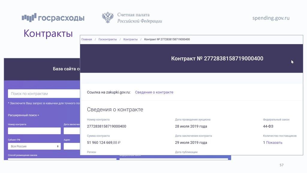 Контракты spending.gov.ru 57