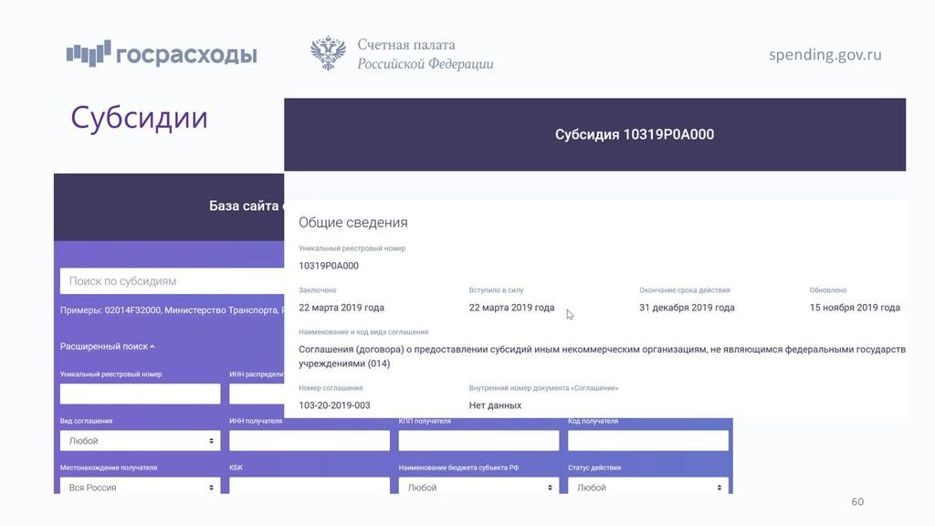 Субсидии spending.gov.ru 60