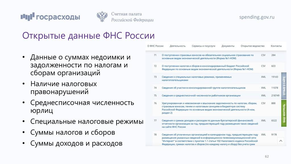 Открытые данные ФНС России • Данные о суммах не...