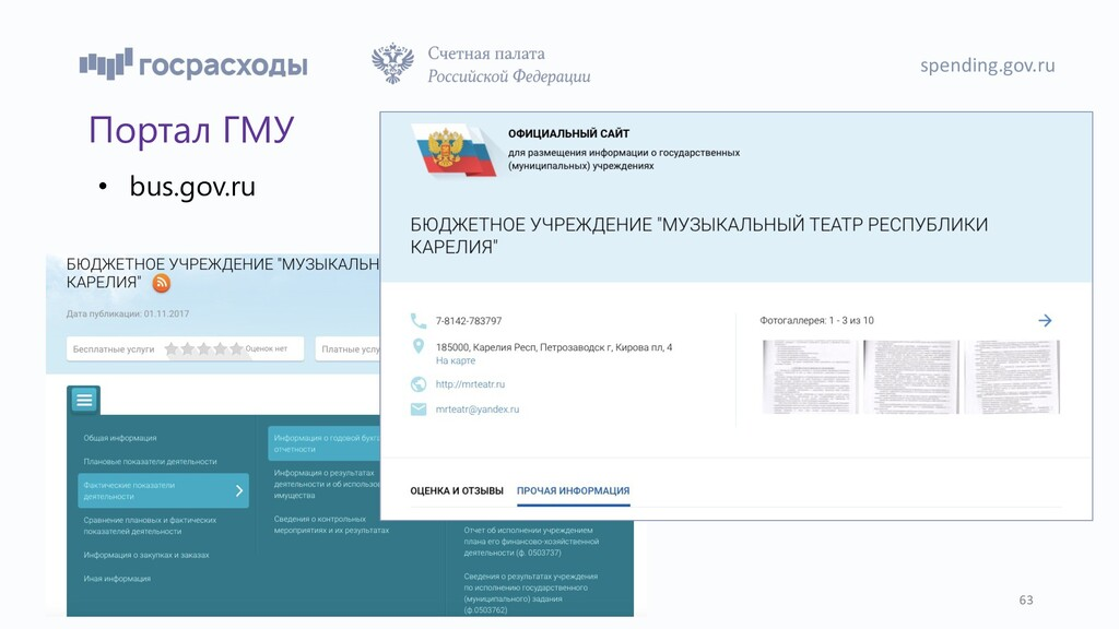 Портал ГМУ spending.gov.ru 63 • bus.gov.ru