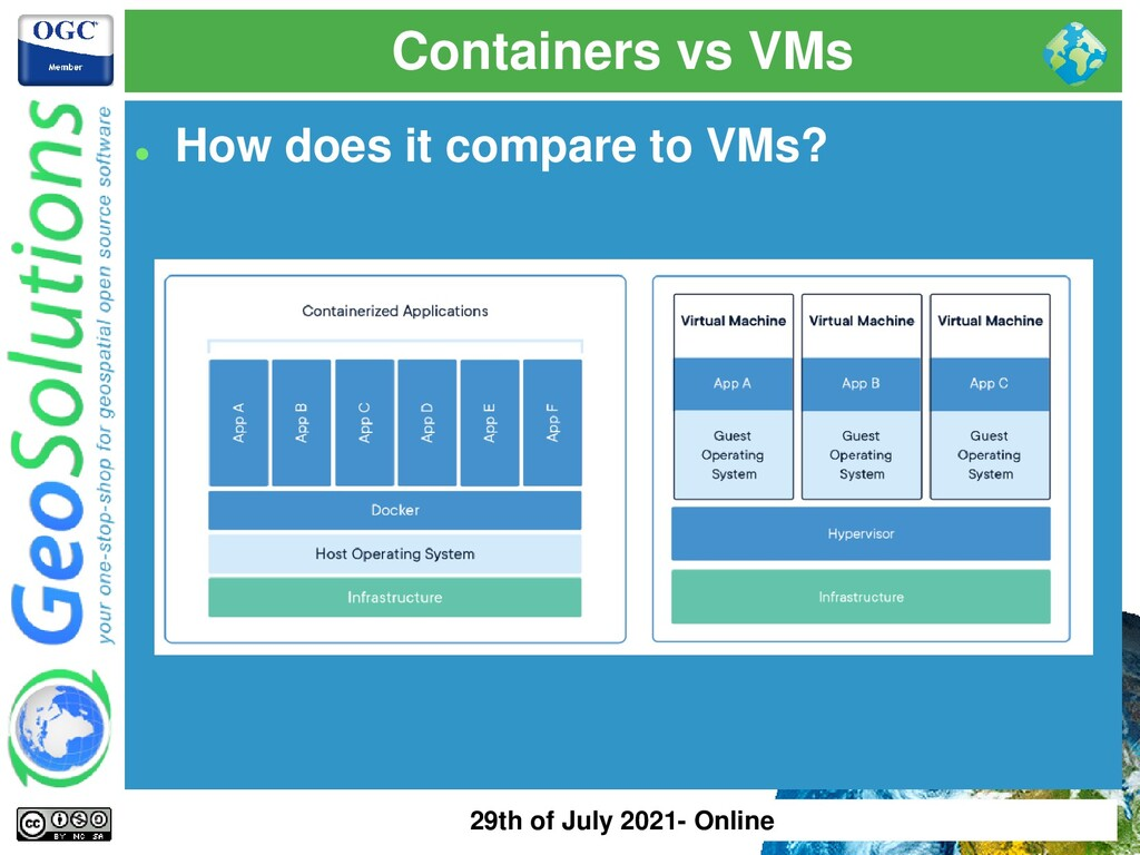 Containers vs VMs ⚫ How does it compare to VMs?...