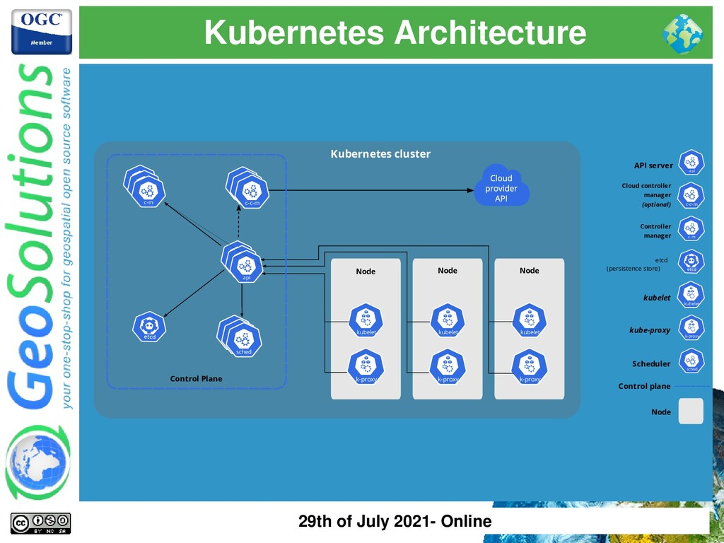 Kubernetes Architecture 29th of July 2021- Onli...