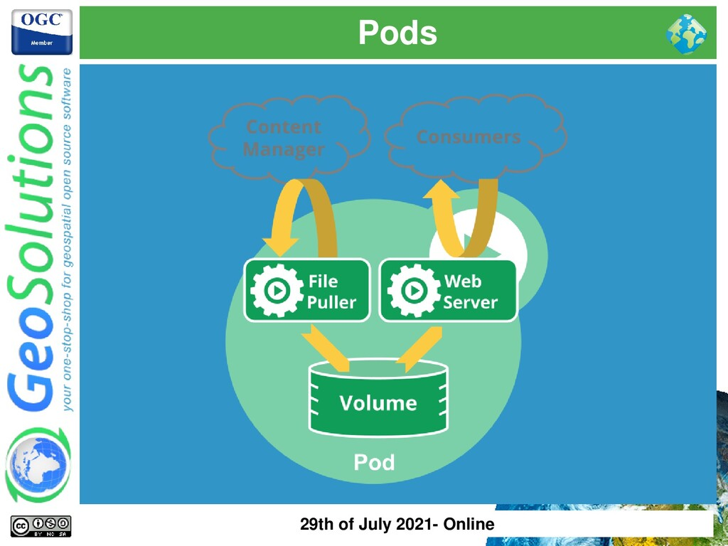 Pods 29th of July 2021- Online