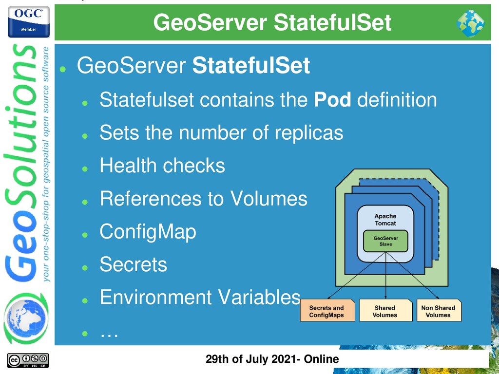 GeoServer StatefulSet ⚫ GeoServer StatefulSet ⚫...