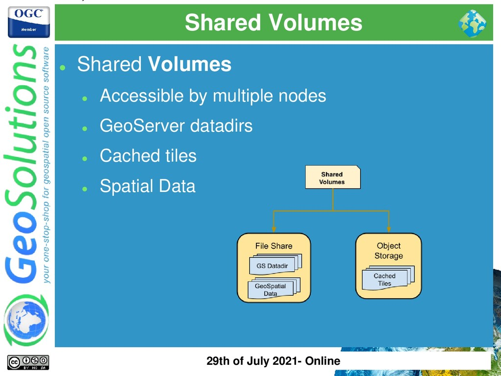 Shared Volumes ⚫ Shared Volumes ⚫ Accessible by...