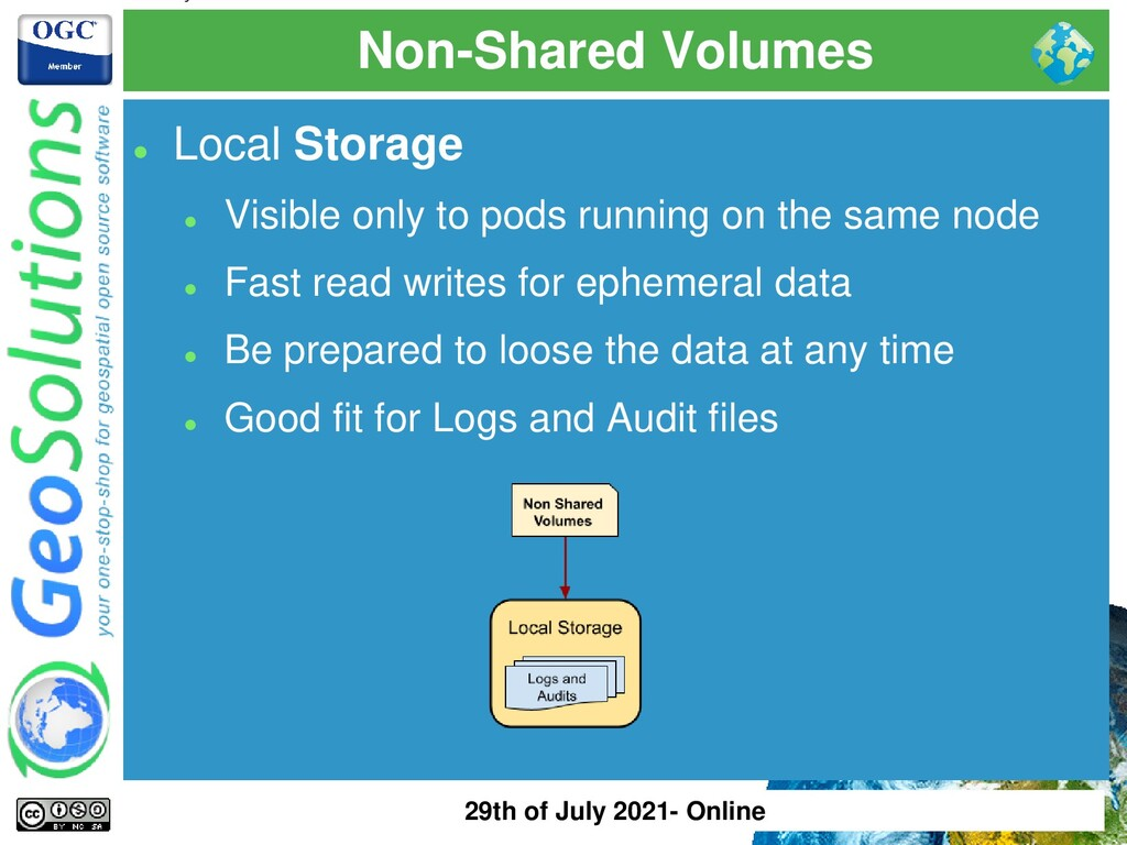 Non-Shared Volumes ⚫ Local Storage ⚫ Visible on...