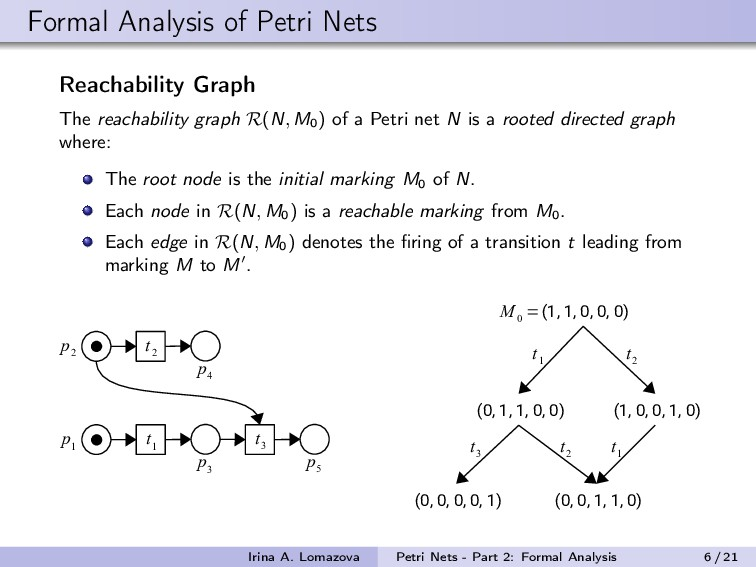 Formal Analysis of Petri Nets Reachability Grap...