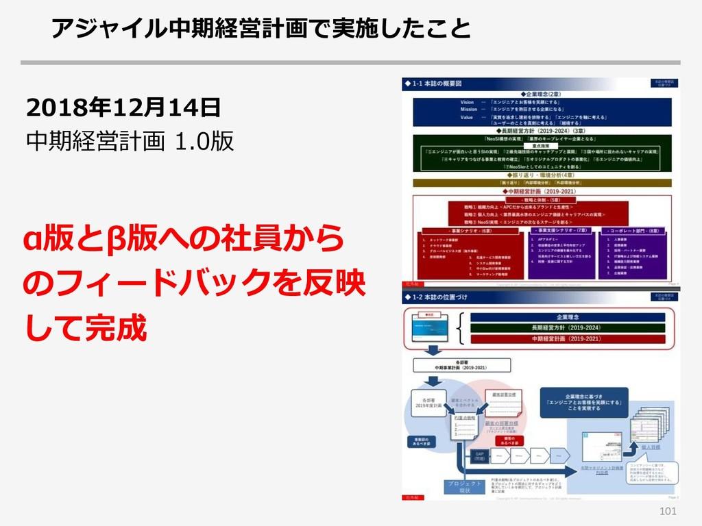 アジャイル中期経営計画で実施したこと 101 2018年12月14日 中期経営計画 1.0版 ...