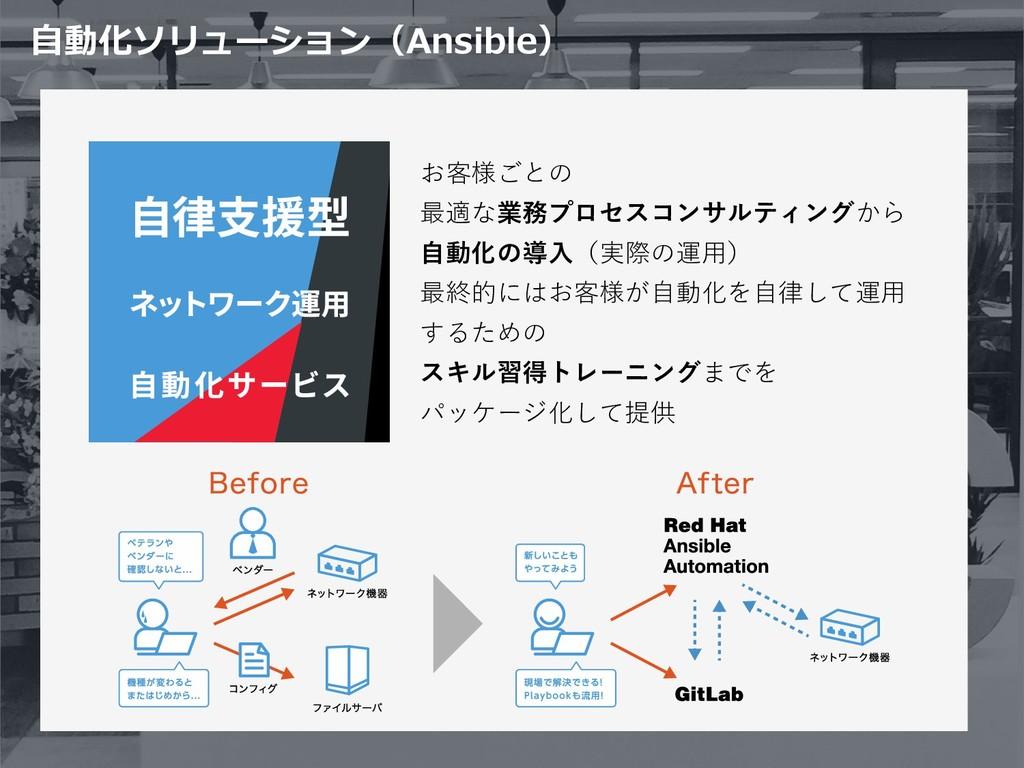 自動化ソリューション(Ansible) お客様ごとの 最適な業務プロセスコンサルティングから ...