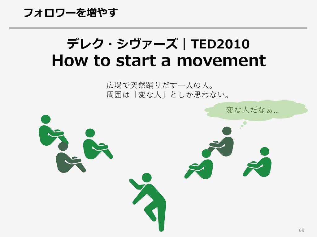 69 デレク・シヴァーズ TED2010 How to start a movement フォ...