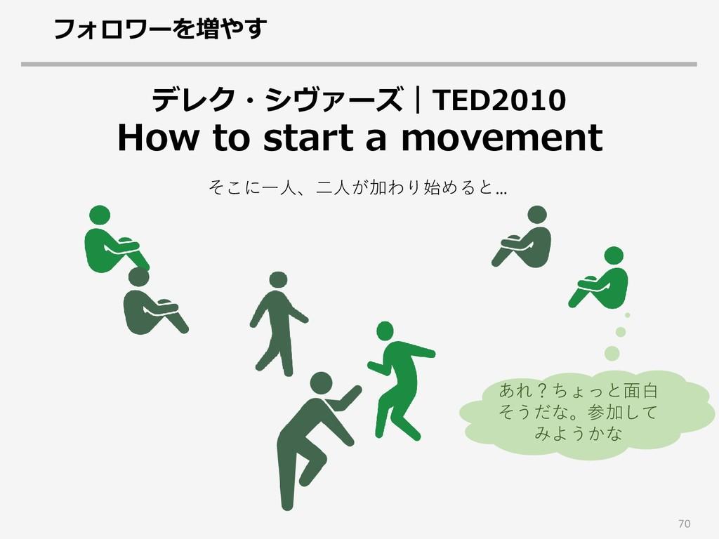 70 デレク・シヴァーズ TED2010 How to start a movement フォ...