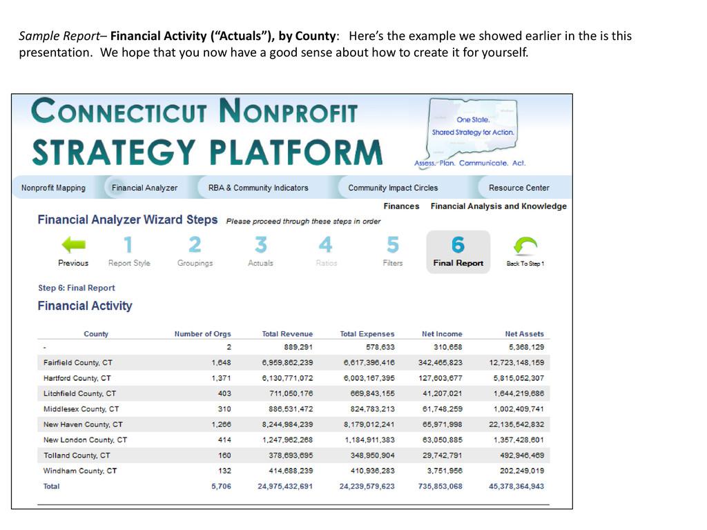 "Sample Report– Financial Activity (""Actuals""), ..."