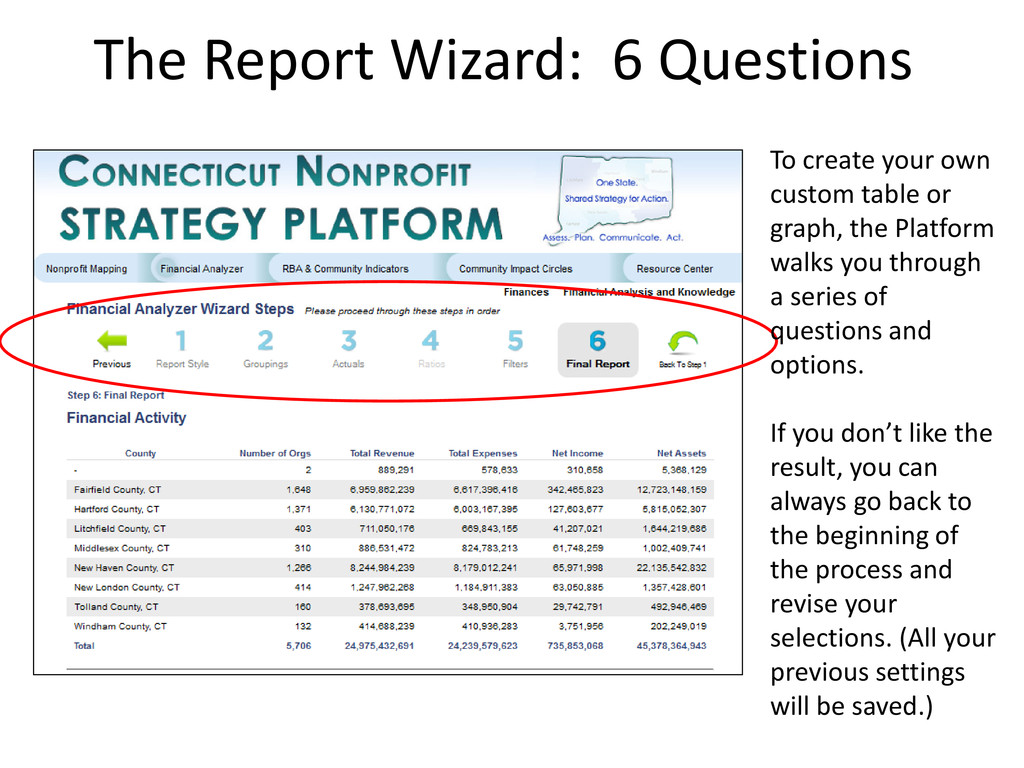 The Report Wizard: 6 Questions To create your o...