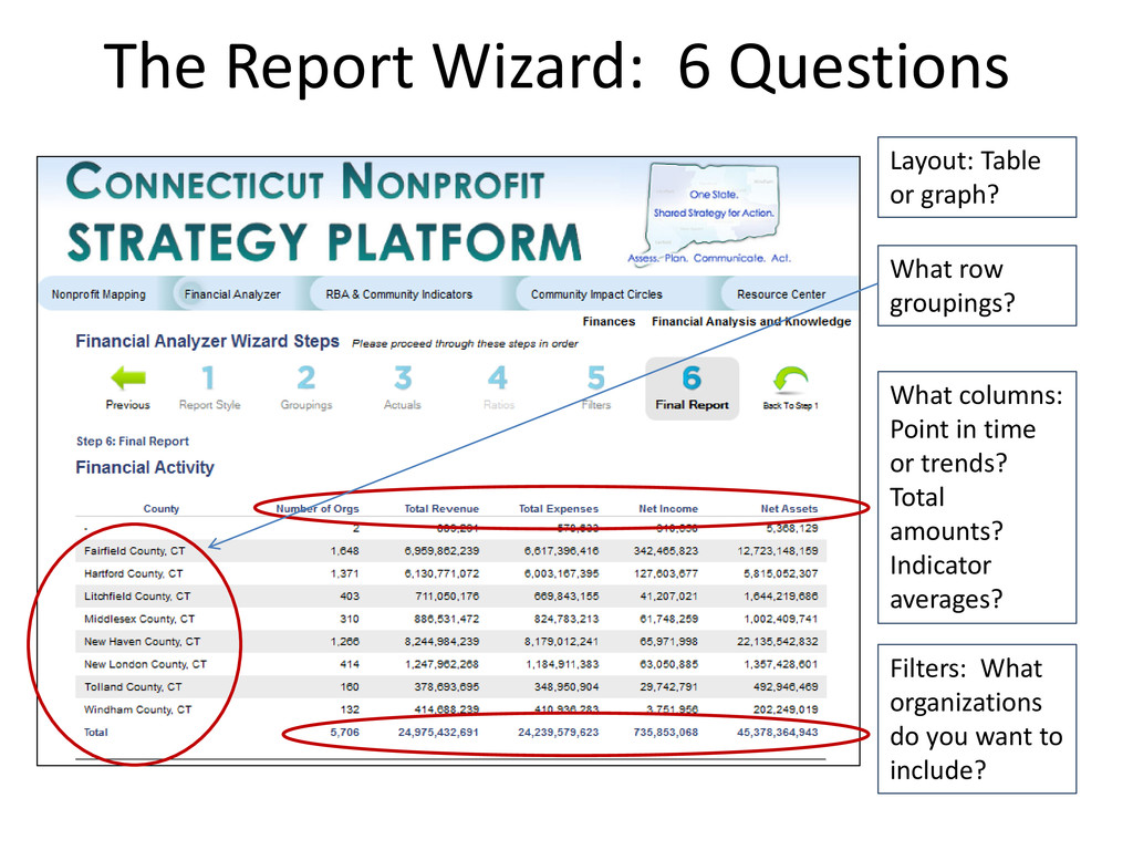 The Report Wizard: 6 Questions Filters: What or...