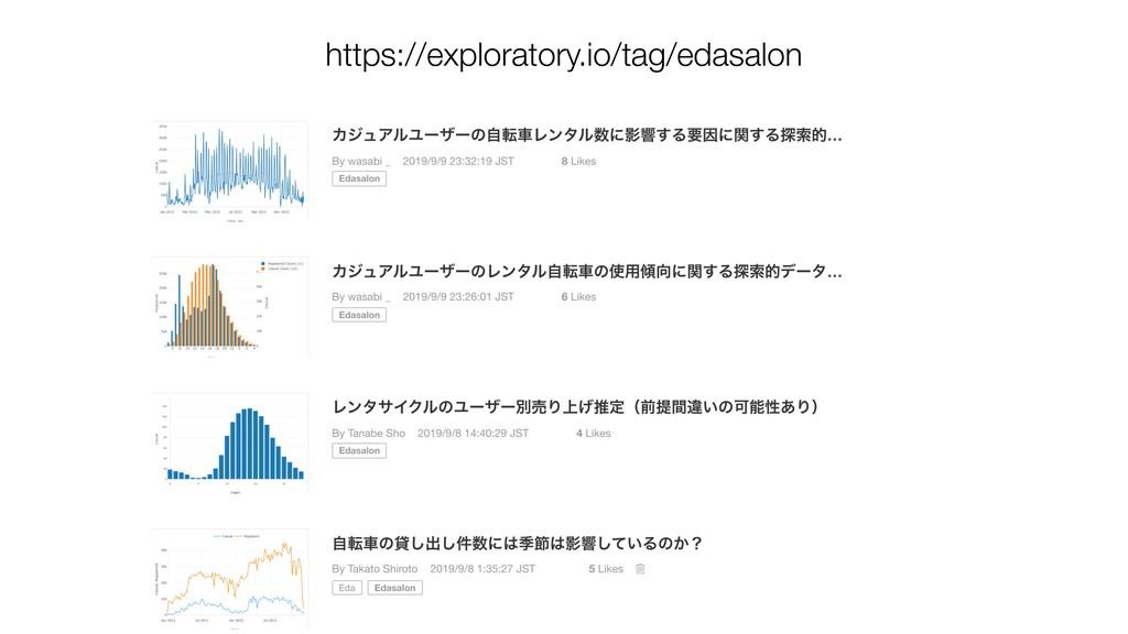 https://exploratory.io/tag/edasalon