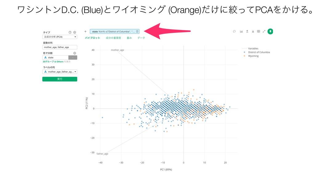 ϫγϯτϯD.C. (Blue)ͱϫΠΦϛϯά (Orange)͚ͩʹߜͬͯPCAΛ͔͚Δɻ