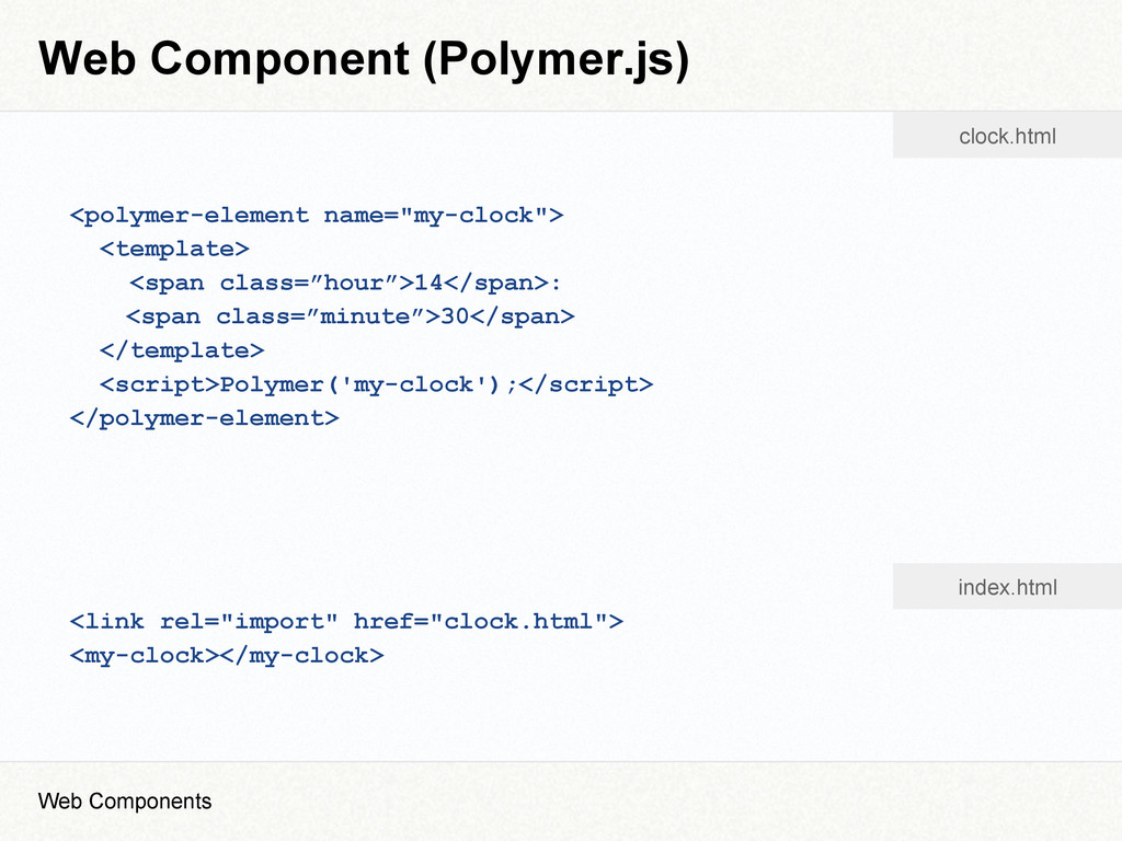 Web Component (Polymer.js) Web Components <poly...