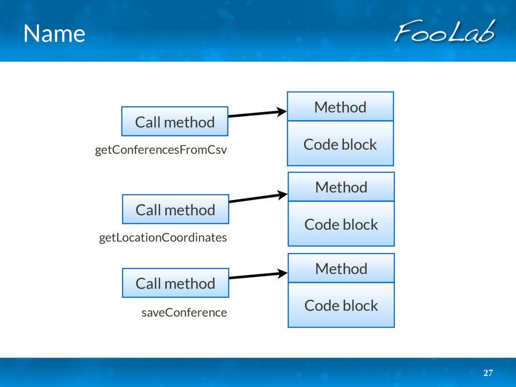 Name 27 Code block Method Code block Method Cal...