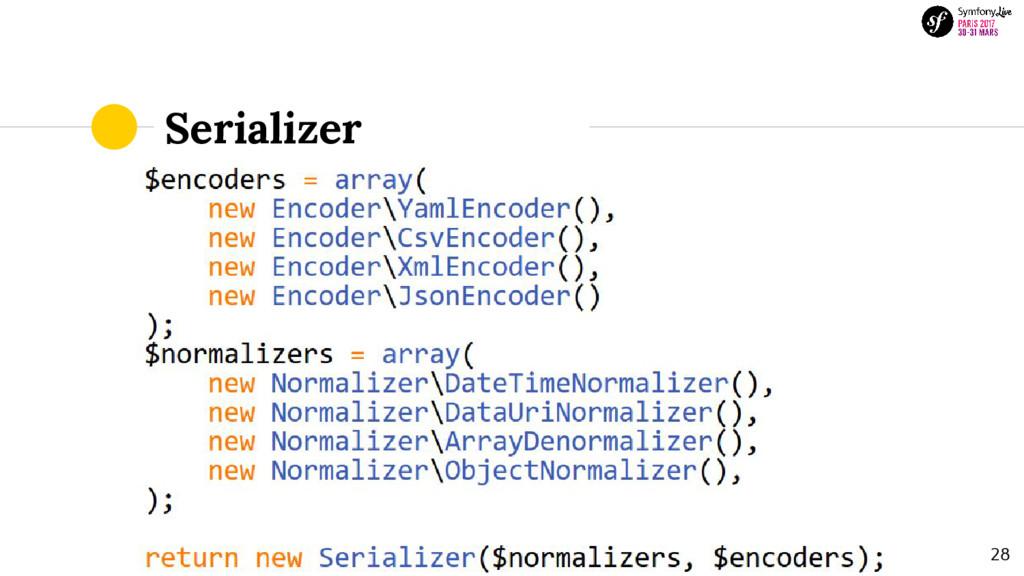Serializer 28