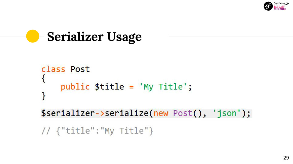 Serializer Usage 29