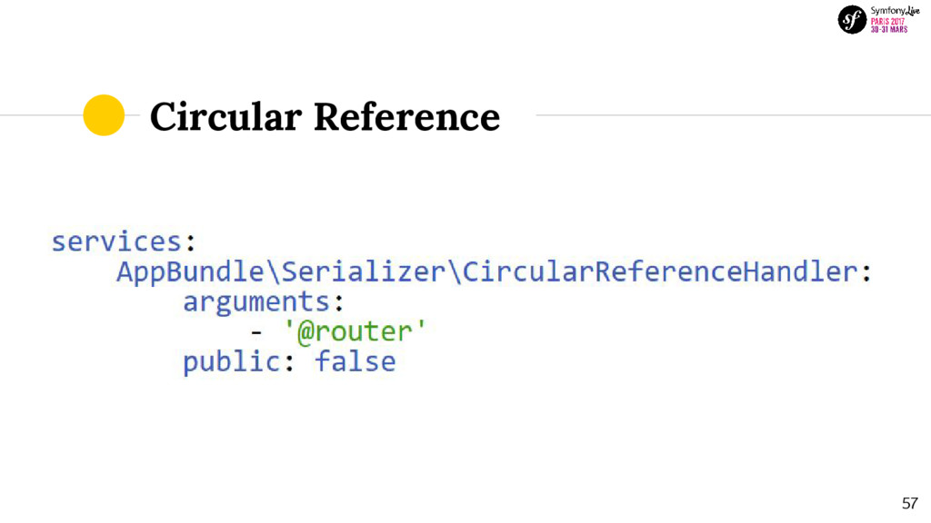 Circular Reference 57