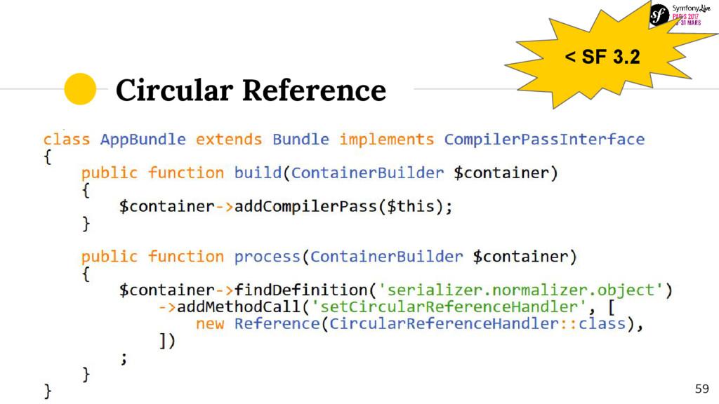 Circular Reference < SF 3.2 59