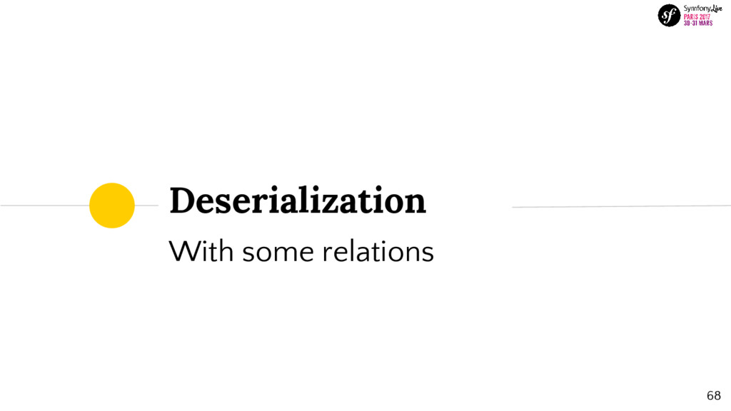 Deserialization With some relations 68
