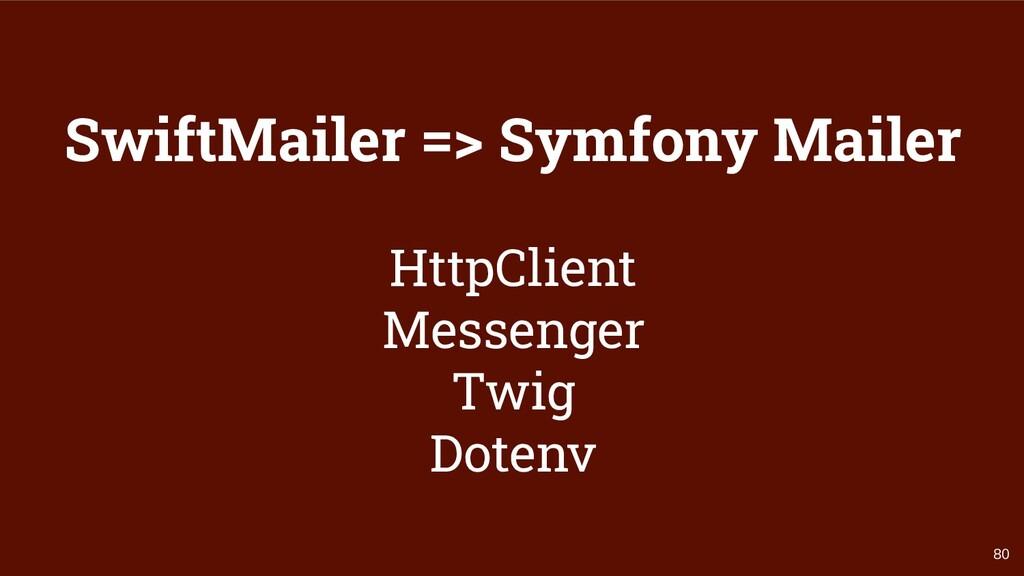 80 SwiftMailer => Symfony Mailer HttpClient Mes...