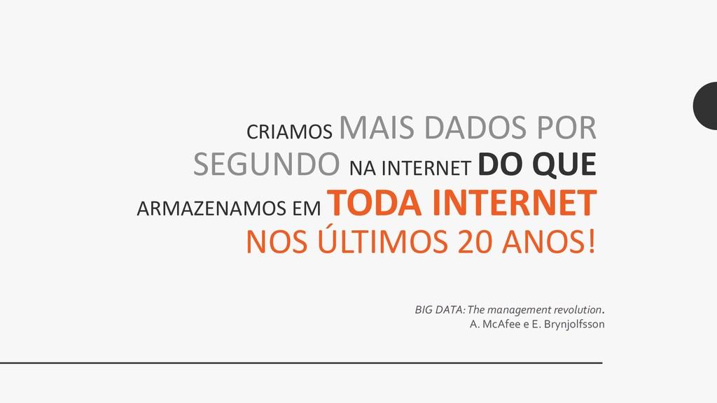 CRIAMOS MAIS DADOS POR SEGUNDO NA INTERNET DO Q...