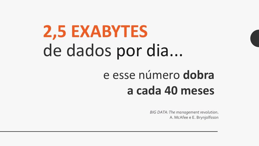 2,5 EXABYTES de dados por dia... e esse número ...