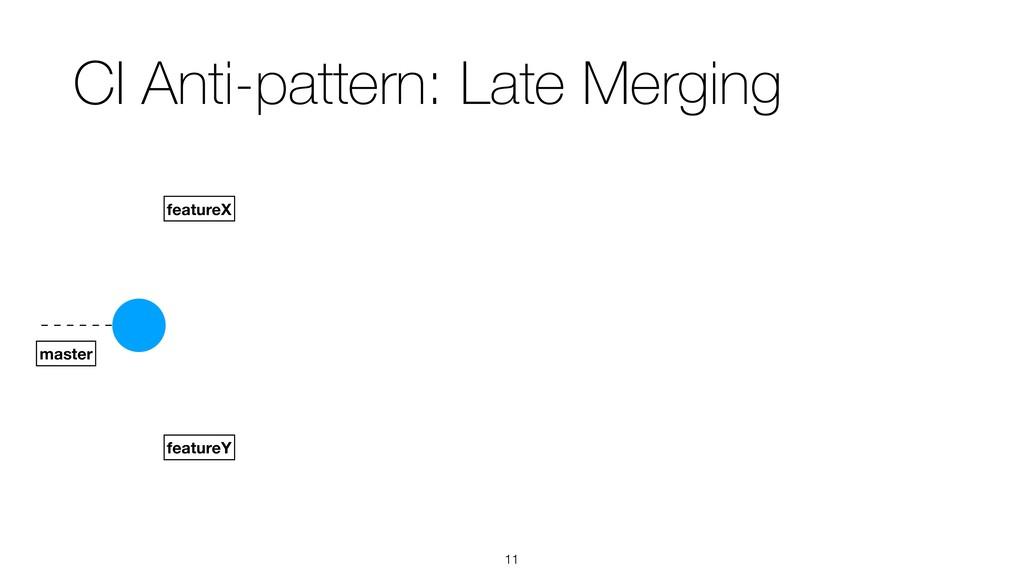 !11 CI Anti-pattern: Late Merging featureX mast...