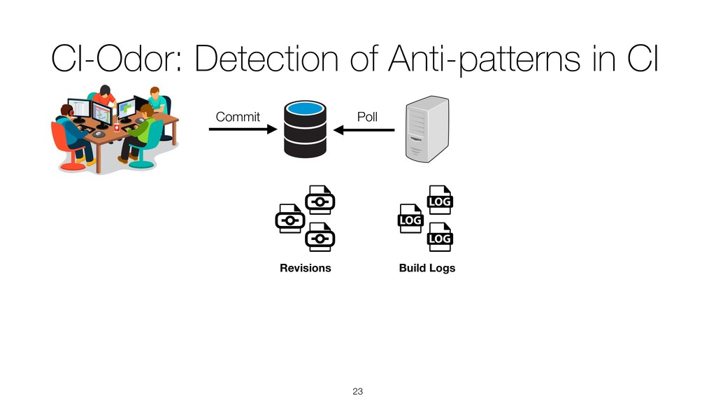 CI-Odor: Detection of Anti-patterns in CI !23 C...