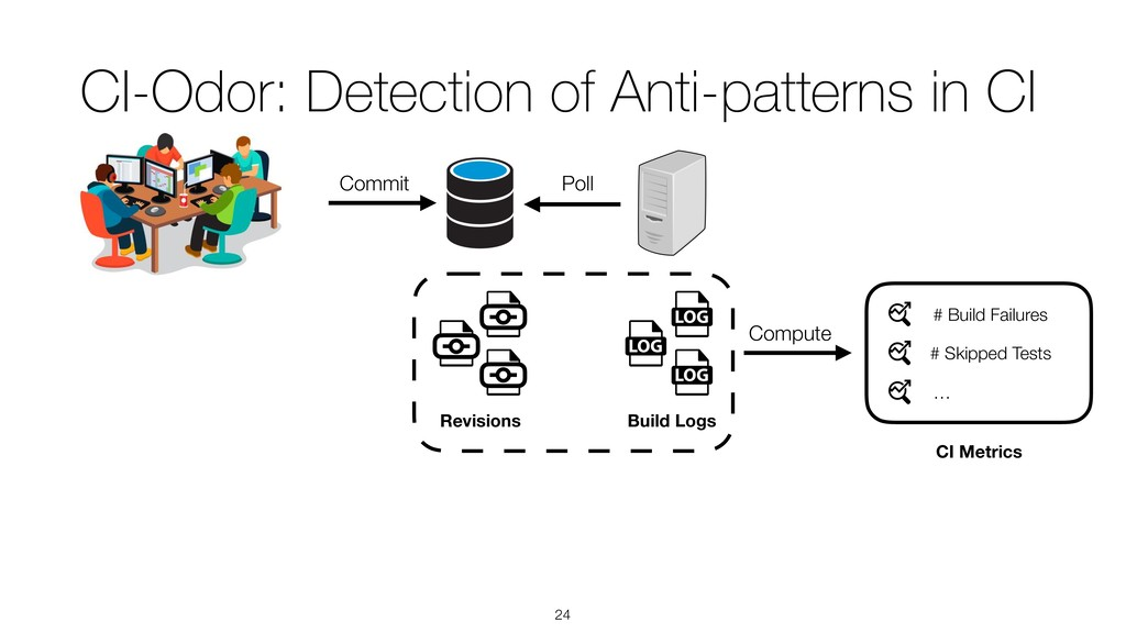 CI-Odor: Detection of Anti-patterns in CI !24 C...