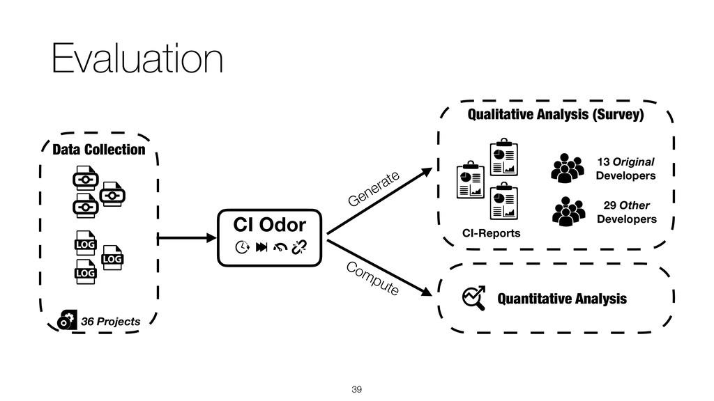 Evaluation !39 Generate 13 Original Developers ...