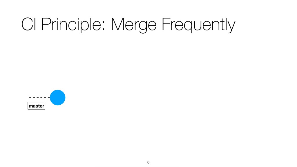 !6 CI Principle: Merge Frequently master