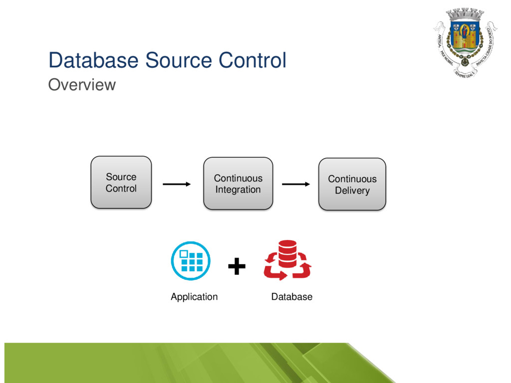 Database Source Control Overview Source Control...