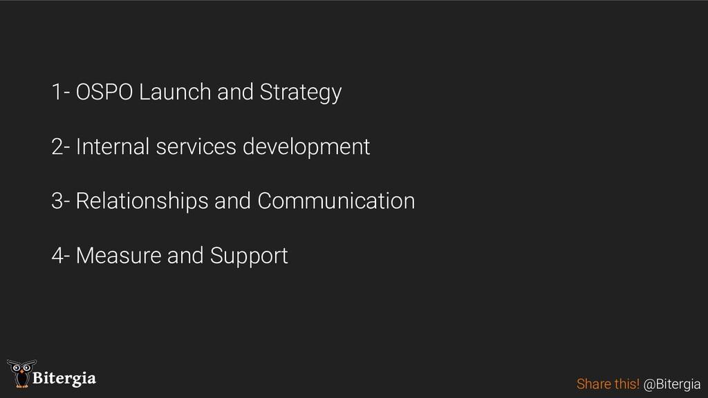 Share this! @Bitergia Bitergia 1- OSPO Launch a...